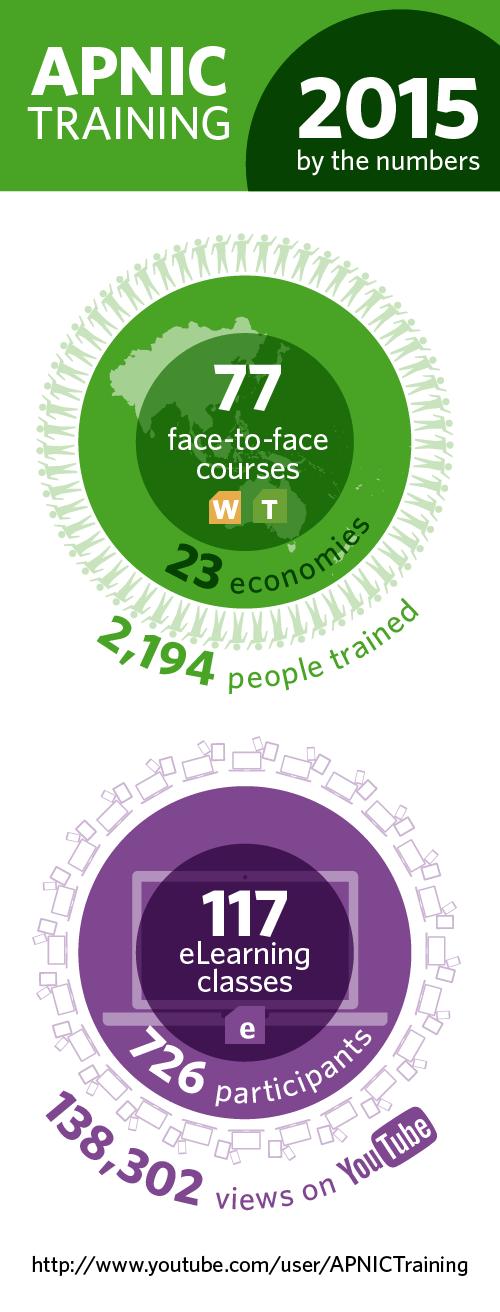 Training-2015-infographic_04