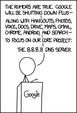 "<a href=Figure 1: ""http://www.xkcd.com/1361"">XKCD</a>: The Rumors are True"