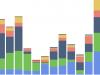 APNIC Statstics