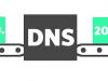 dns_banner