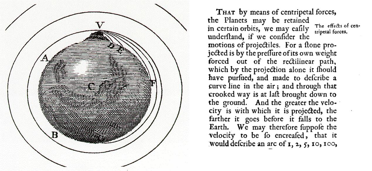 Newton's Cannon, Principia Mathematica (digitized by Google)