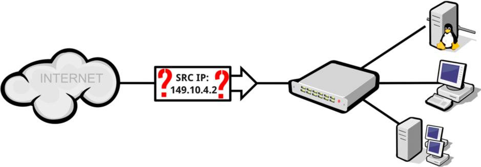 Understanding the spoofing problem | APNIC Blog