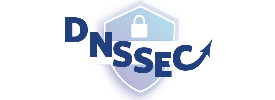 The state of DNSSEC validation