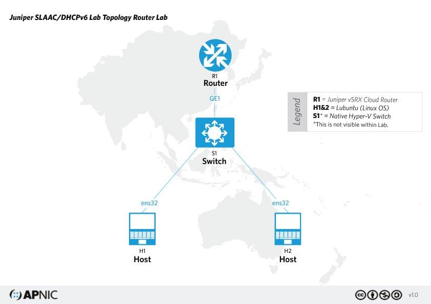 How to: SLAAC/DHCPv6 on Juniper vSRX | APNIC Blog