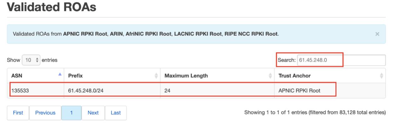 Figure 8 — APNIC's RPKI Validator.