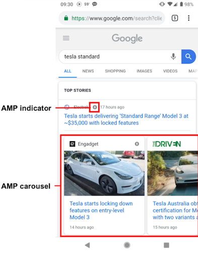 Figure 1 — AMP links in Google search result page.