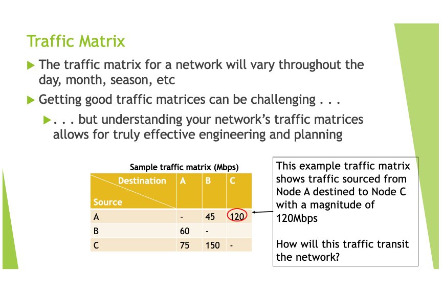 The traffic matrix - slide from NANOG78 presentation.