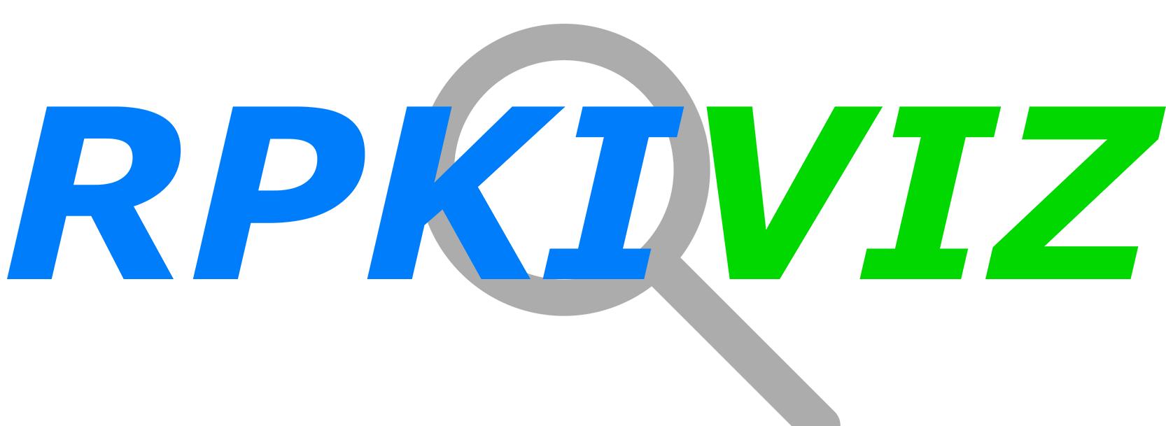 RPKIVIZ: Visualizing the RPKI
