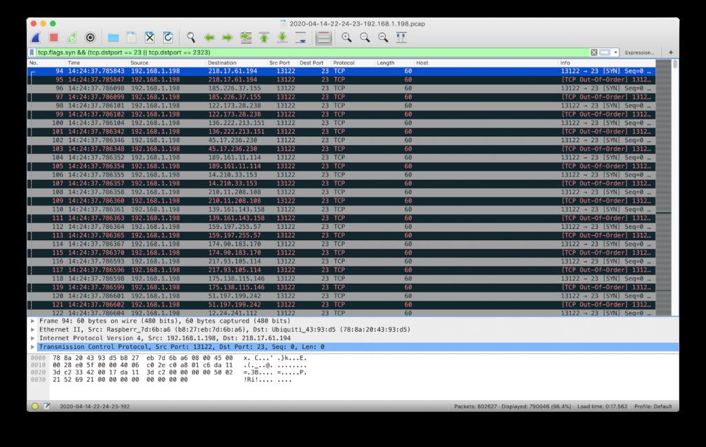 Malware attempts to verify open Telnet ports on randomly generated IP addresses across the Internet