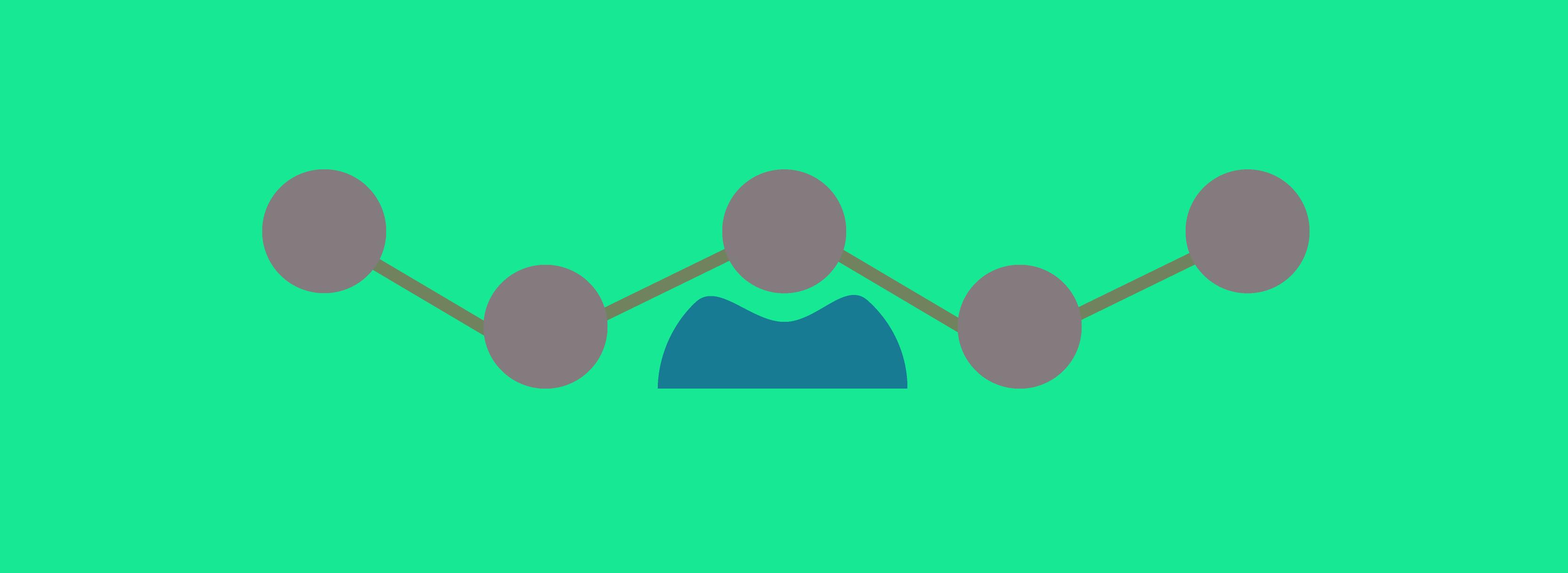 Characterizing CNAME cloaking-based tracking