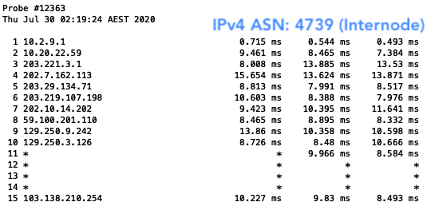 Trace route results for Internode, AU