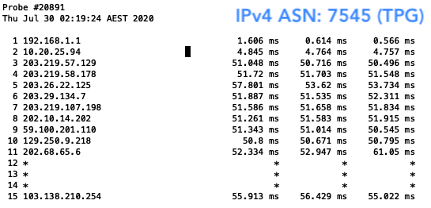 Trace route results for TPG, AU