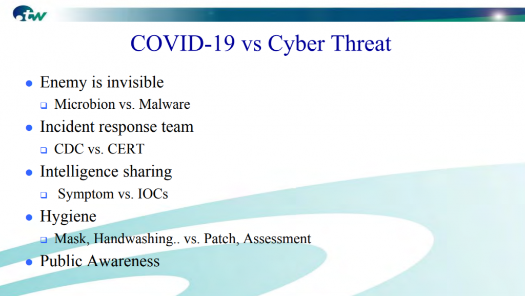 A slide showing the ways in which cyber threats are similar to COVID-19.