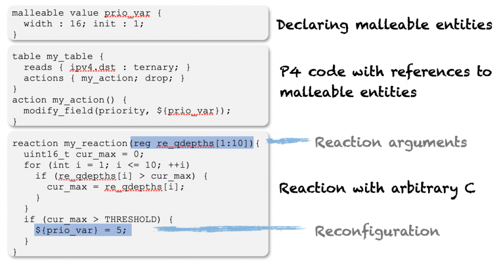 An example of a P4R code snippet.