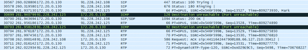 Screenshot of the Wireshark trace from the PC running the softphone.