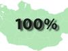Mongolia RPKI