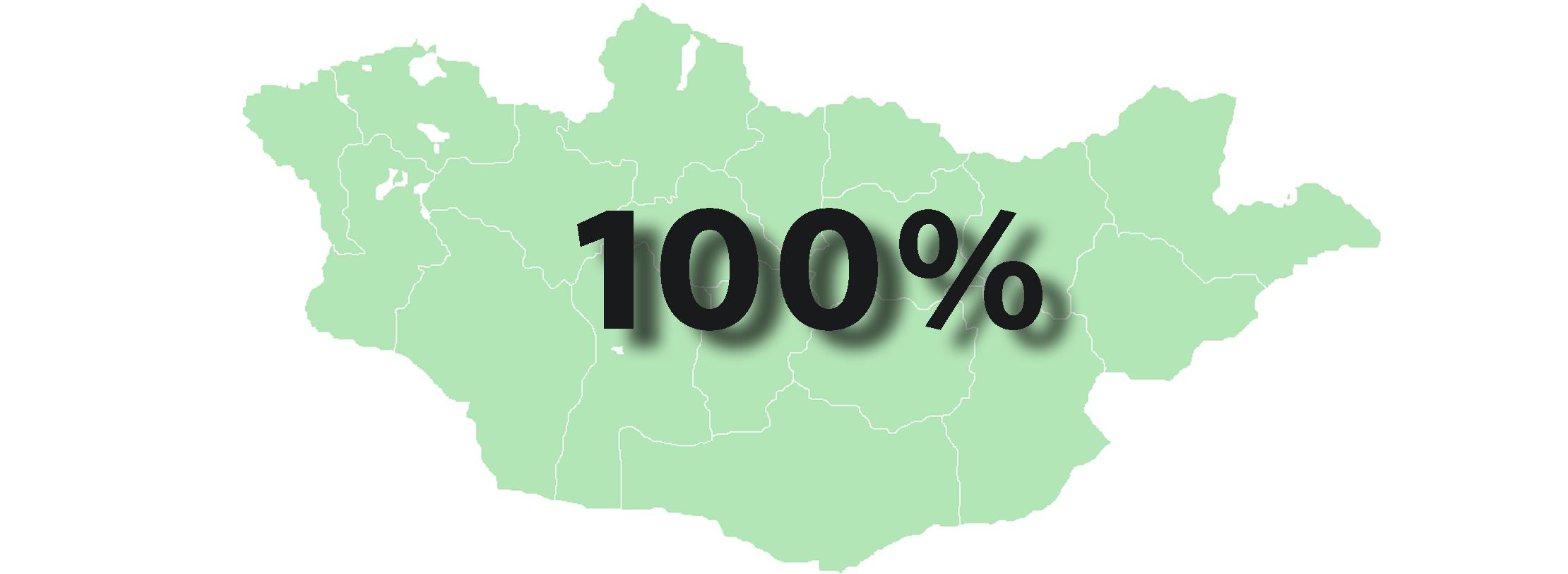 Mongolia hits 100% ROA coverage