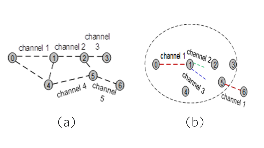 An image showing transmissions without the ART scheme and with the ART scheme