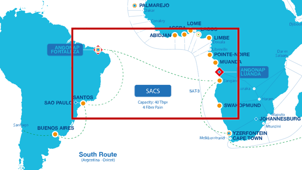 An image showing the SACS cable network