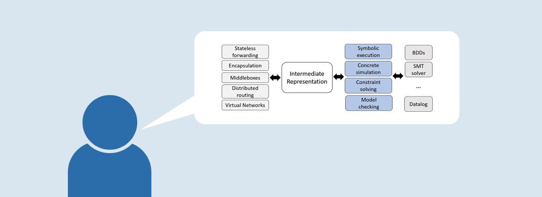 Zen: A general framework for compositional network modelling