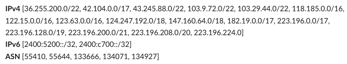 Figure 1 — Address resources allocated to AS55410.