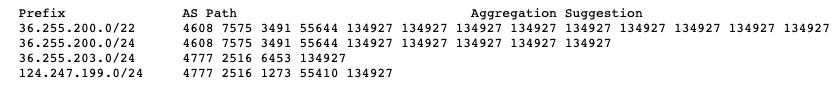 Figure 2 — AS134927 originates these routes.