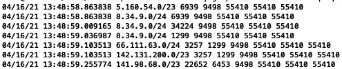 Figure 5 — Route dump, AS55410 originating routes which don't belong to them.