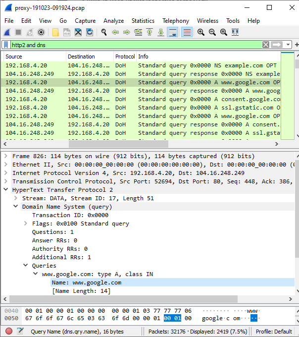Figure 1 — DNS-over-HTTPS (DoH) traffic in the file proxy-191023-091924.pcap.