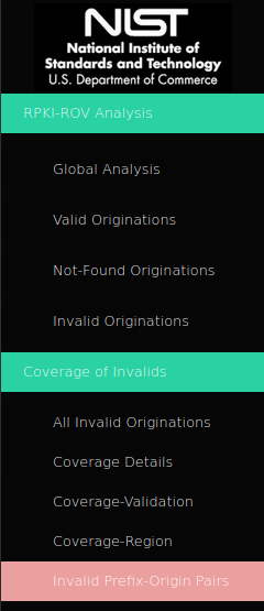Figure 1 — Screenshot of parts of the NIST RPKI Monitoring Tool menu with 'Invalid Prefix-Origin Pairs'.