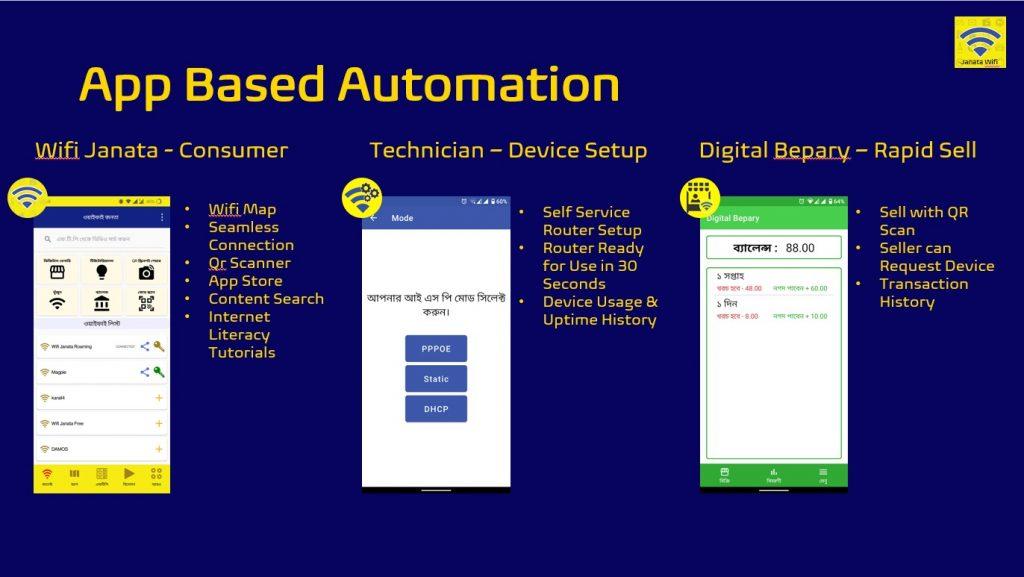 Screenshot of Janata Wi-Fi's app-based automation.